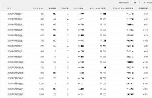 26.8月 アドセンス法人アカウント実績01